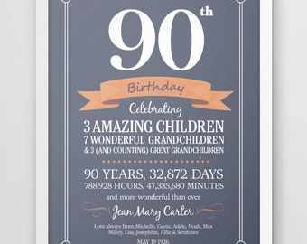 90th birthday print, Personalized birthday, gift for, Mom, Dad, Grandma, Grandpa, 50, 60, 70, 80 or 90 years old.