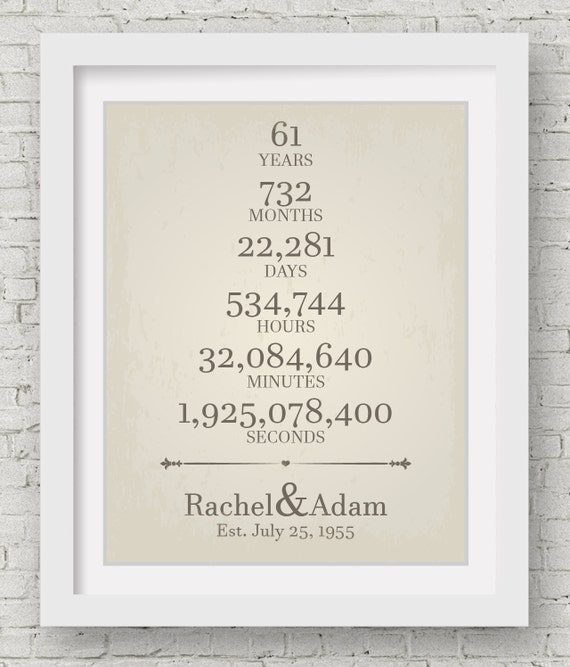 24th Wedding Anniversary Gift For Parents : 61st Anniversary Wedding Gift For Parents 61 Year Anniversary