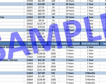 Thrive Pricelist with cost per serving - Contiguous US use only.