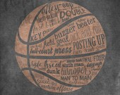 Basketball Terms - Room Decor - Variety of Sizes
