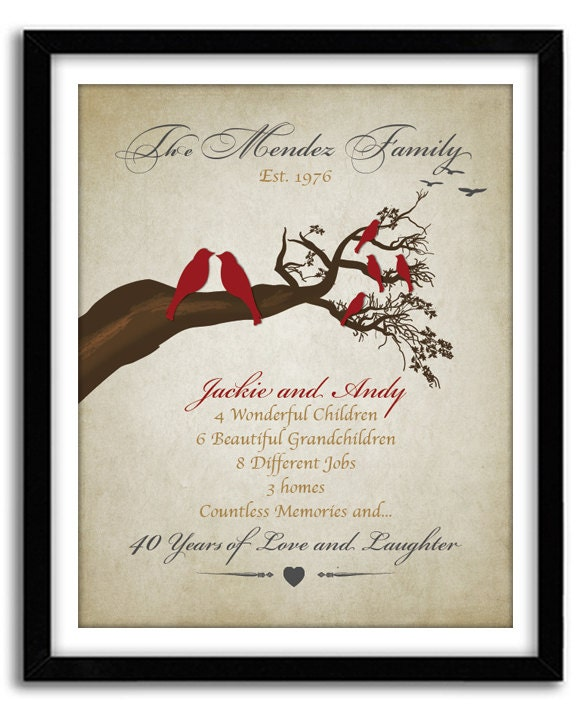 What Is The Traditional Gift For A 40th Wedding Anniversary: 40th Wedding Anniversary Gift Family Tree Print Anniversary