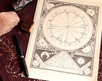 Shadow Birth Chart Analysis - digital