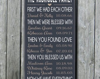 First We Had Each Other, 50th Anniversary Gift, Anniversary Gift, Parents Grandparents Anniversary Gift, Family Gift, Important Dates Sign