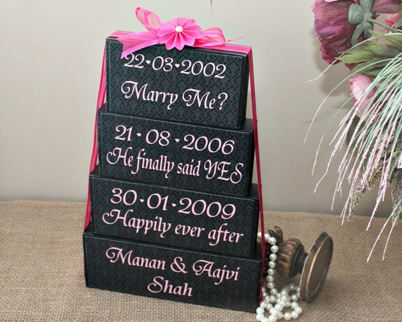 12 Months Of Dates Wedding Gift: Wedding Important Date Sign Wedding Gift Personalised