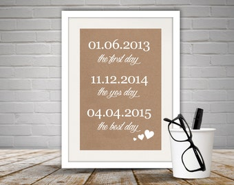 Personalised Special Dates Print Unframed