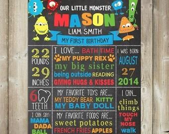 Monster Birthday Chalkboard Sign - Boy's First Birthday Poster - Printable - Digital File