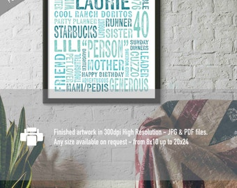 40th Birthday Gift For HER / For HIM / Office Decor / Personalised / Custom Word Art / Typography / Subway Art Poster / Distressed Font