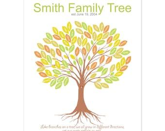 Family tree wall art | Etsy