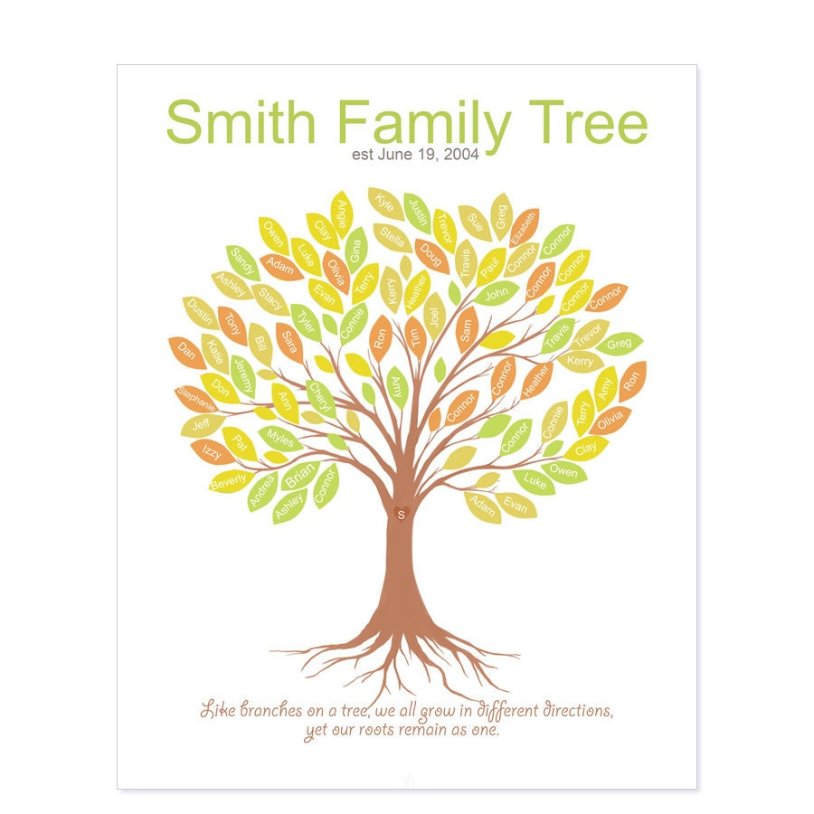 personalized family tree wall art personalized family tree. Black Bedroom Furniture Sets. Home Design Ideas
