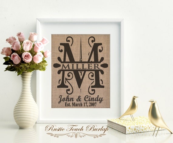 Housewarming gift gift for the couple personalized wedding Best housewarming gifts for couples