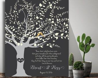 Wedding gift engagement gift custom wedding gifts personalized wedding art gift for couple Wedding present Anniversary Love Canvas Art Print