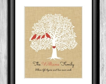 Family Tree Print - Family Tree Wall Art - Family Tree Wall Decor - Digital Family Tree - Custom Family Tree Printable - Custom Tree Print