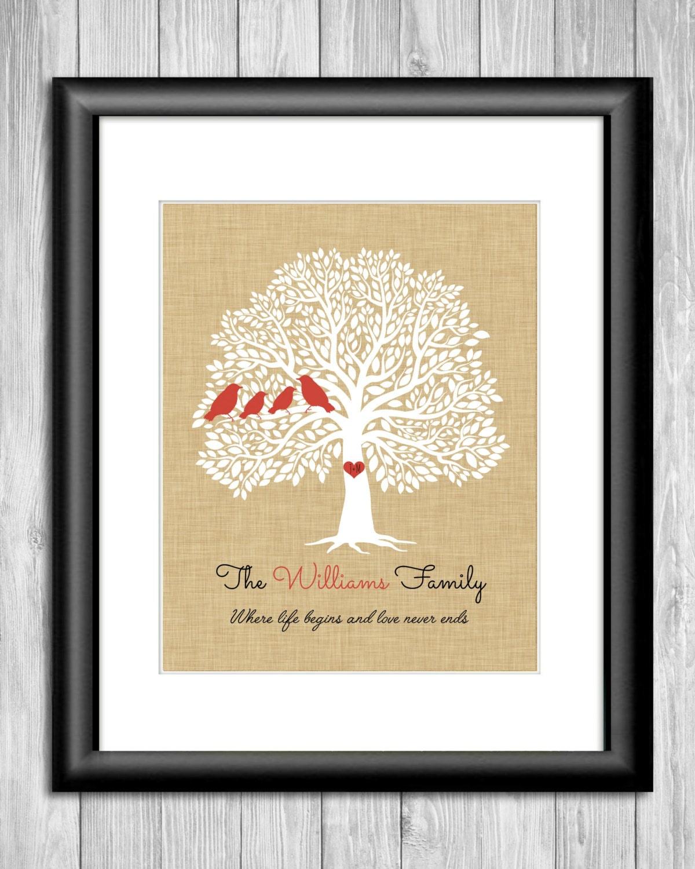Printable Family Wall Decor : Family tree print wall art