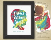 Silhouette from YOUR Child's ARTWORK and Photo - Custom Portrait - Mothers Day Gift - Mother's Day Art - Wall Art Print Moms - Personalized