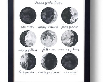 Moon Phases art || INSTANT DOWNLOAD PRINTABLE