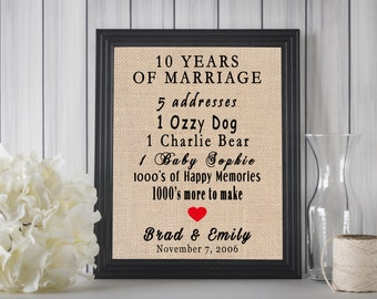 10 Years of Marriage // 10 Year Anniversary Sign // 10 Year Anniversary For Her // 10th Anniversary Gift // 10th Wedding Anniversary
