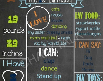 Camping Birthday Chalkboard - Camping First Birthday - Summer Birthday  Chalkboard - Digital File