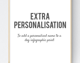 Extra Personalisation- Add a Dog's Name to a Print or Card