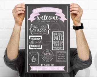 DIY Digital Download - Our Love Story Timeline - Wedding, Bridal Shower, Baby Milestones - Poster (Staples Small Poster) - 11.5X17.5