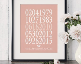 Family Special Dates Print,Birth Dates Print,Special Dates Print,Custom Gift,Birthday Keepsake Decor,Custom Dates Print, Anniversary Gift