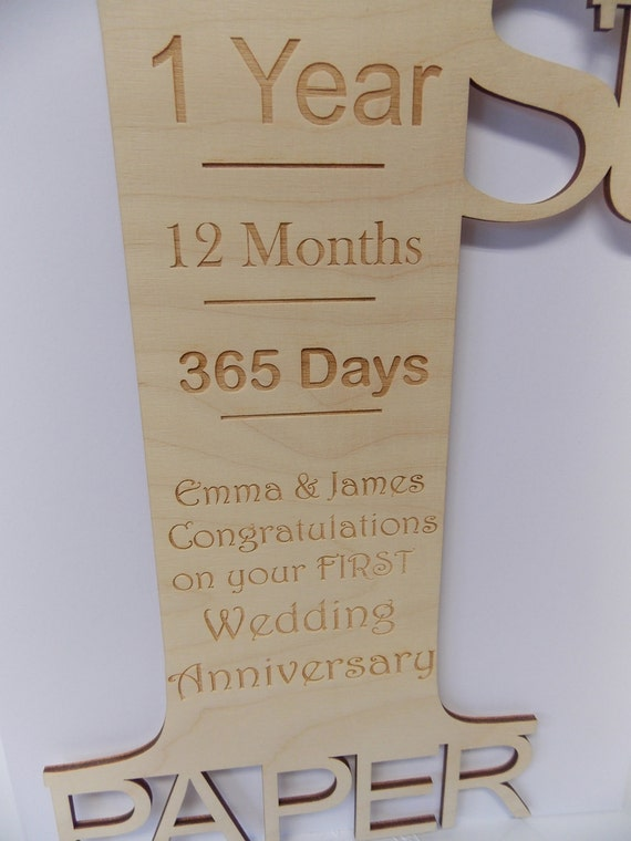 wedding anniversary date meanings Celebrate your 2nd wedding anniversary with your loved one in style with our extra special, inspiring and personalised cotton anniversary gift ideas.