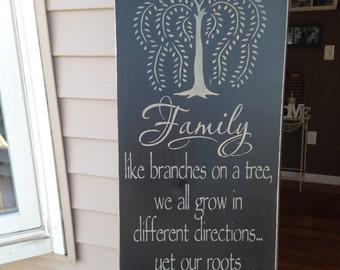 Family.. Home decor