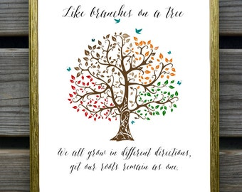Family tree wall art print, Modern wall decor, gift , Like branches on a tree