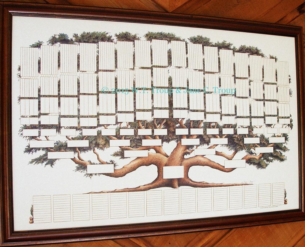 family tree chart 9 generations pedigree chart ancestry
