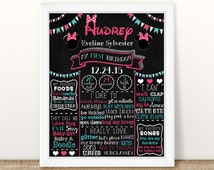 Minnie Mouse chalkboard digital and printable Birthday stats sign! Hot pink and Aqua. You chose chalkboard and all wording!