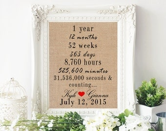 ON SALE 1st Anniversary Gift // 1st Anniversary Gift For Her // 1 Year Anniversary // Personalized Anniversary Gift