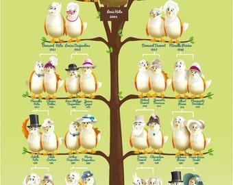 Decorative family tree for kids  - Boy / green