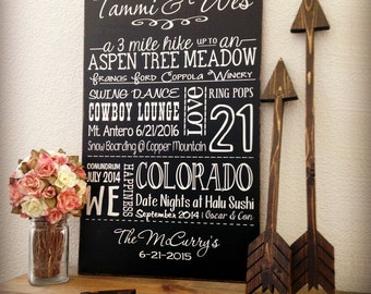 Our Story Wedding Sign, Personalized Love Story Sign, Unique Couples Art, Wedding Subway Board