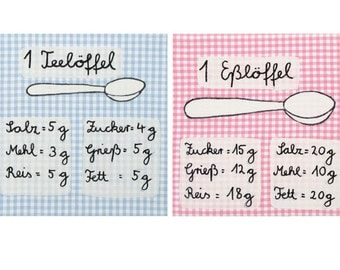 "Postcard ""units Nr. 1"" how much is 1 teaspoon 1 tablespoon..."