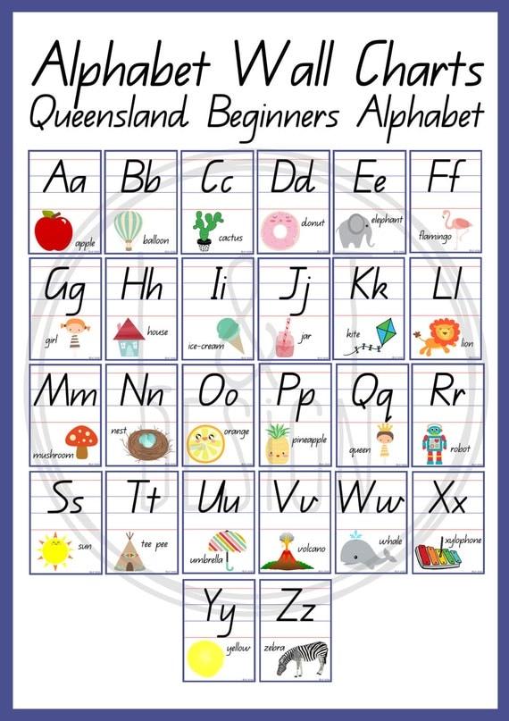alphabet wall charts qld beginners alphabet. Black Bedroom Furniture Sets. Home Design Ideas