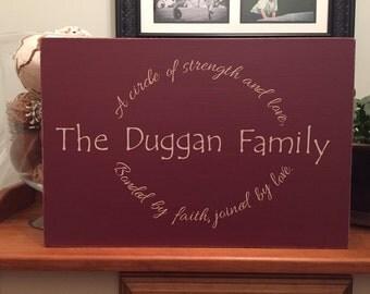 Custom family name sign