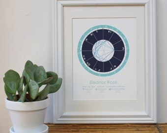 Custom Astrology Birth Chart Art Print - Turquoise & Midnight Blue