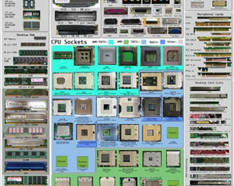 Computer Hardware Cheat Sheet Poster Detailed Educational 24x36