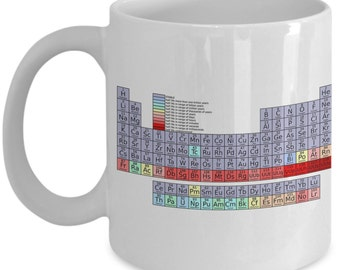 Science Mug - Periodic Table Mug