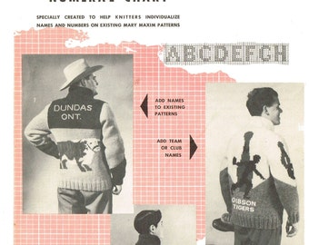 Mary Maxim Alphabet and Numeral Chart - No. 481 - PDF pattern