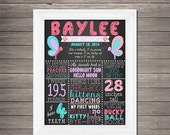 SALE Butterfly Chalkboard Birthday or School Year Sign | Digital DIY Printable | First Birthday | Spring Summer | Poster | Many Size Choices