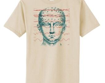 EEG Phrenology