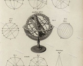 Astronomy lithograph print of Globes geometry ASTRONOMY Theories + Armillary Sphere dates 1820 Original Print