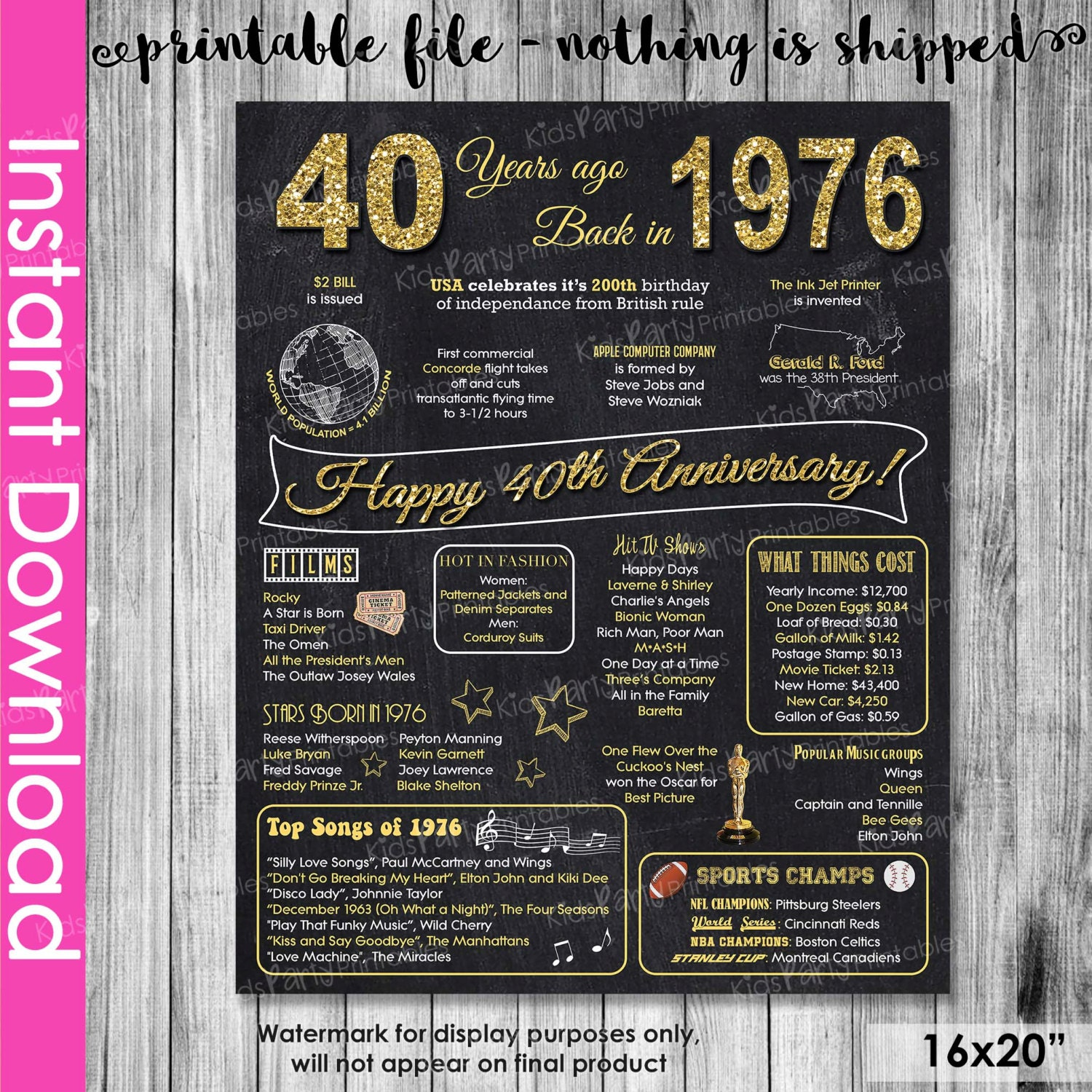 40th Anniversary Gift INSTANT DOWNLOAD 40th By
