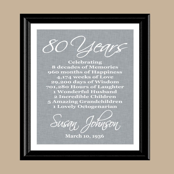 80th Birthday Print Gift 1937 Birthday Gift Personalized