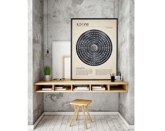 Atom Electron Structure Poster, art, print, wall decor 8.5 x 11 in, 9 x 12 in, 12 x 16 in, 20 x 28 in