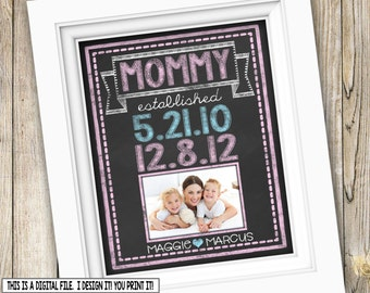 Mother's Day Gift ~ Gift for Mom from Kids ~ Gift for Mommy from Children ~ Printable Mother's Day Photo Gift Custom Birthdates Gift DIGITAL