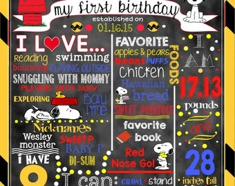"Snoopy Birthday Stat ""Chalkboard""(digital poster)"
