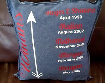 Family Name Pillow - Decorative Pillow - Denim Pillow Cover - Decorative Pillow Cover - Cotton Pillow