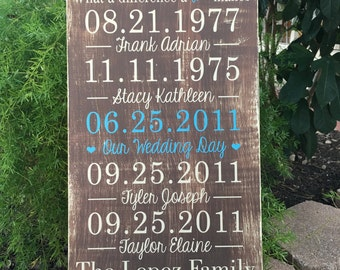 Important Dates Anniversary Sign | What a Difference a Day Makes | 5th Anniversary Gift | Husband Gift | Personalized Anniversary Sign