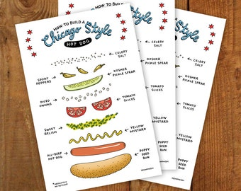 How To Build A Chicago Style Hot Dog Print - 4x6 - Printable Download